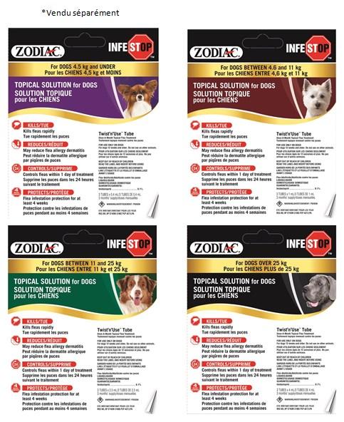 zodiac go ttes antipuces pour chien infestop animobouffe. Black Bedroom Furniture Sets. Home Design Ideas